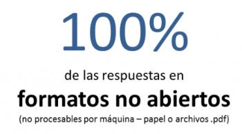 100% de las respuestas en formato no abierto